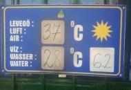Temperatuur op het Balatonstrand bij Keszthely
